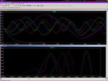 Top: output of the low-pass filter. Bottom: Color key for frequencies.